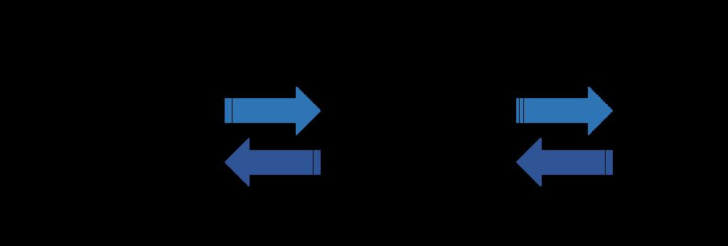 RFIDとは?仕組みとバーコードとの違いを解説!