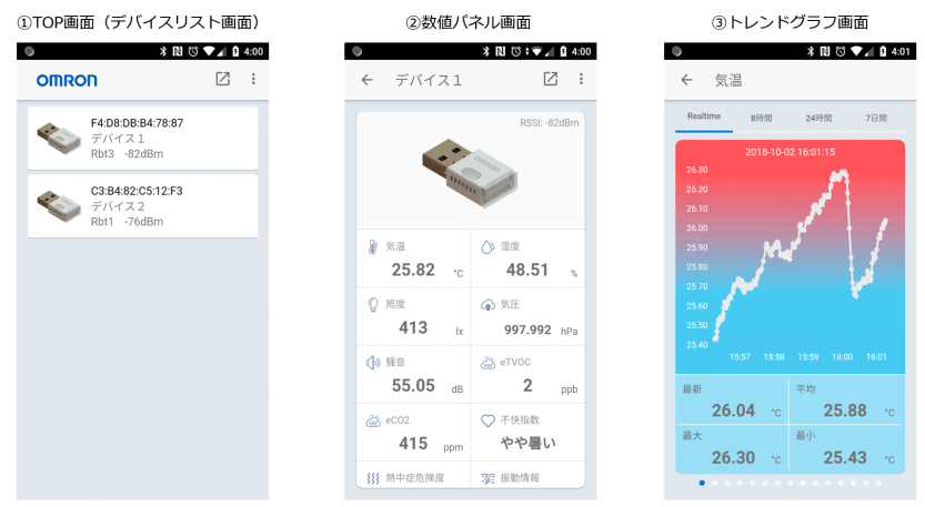 OMRON環境センサ用アプリ