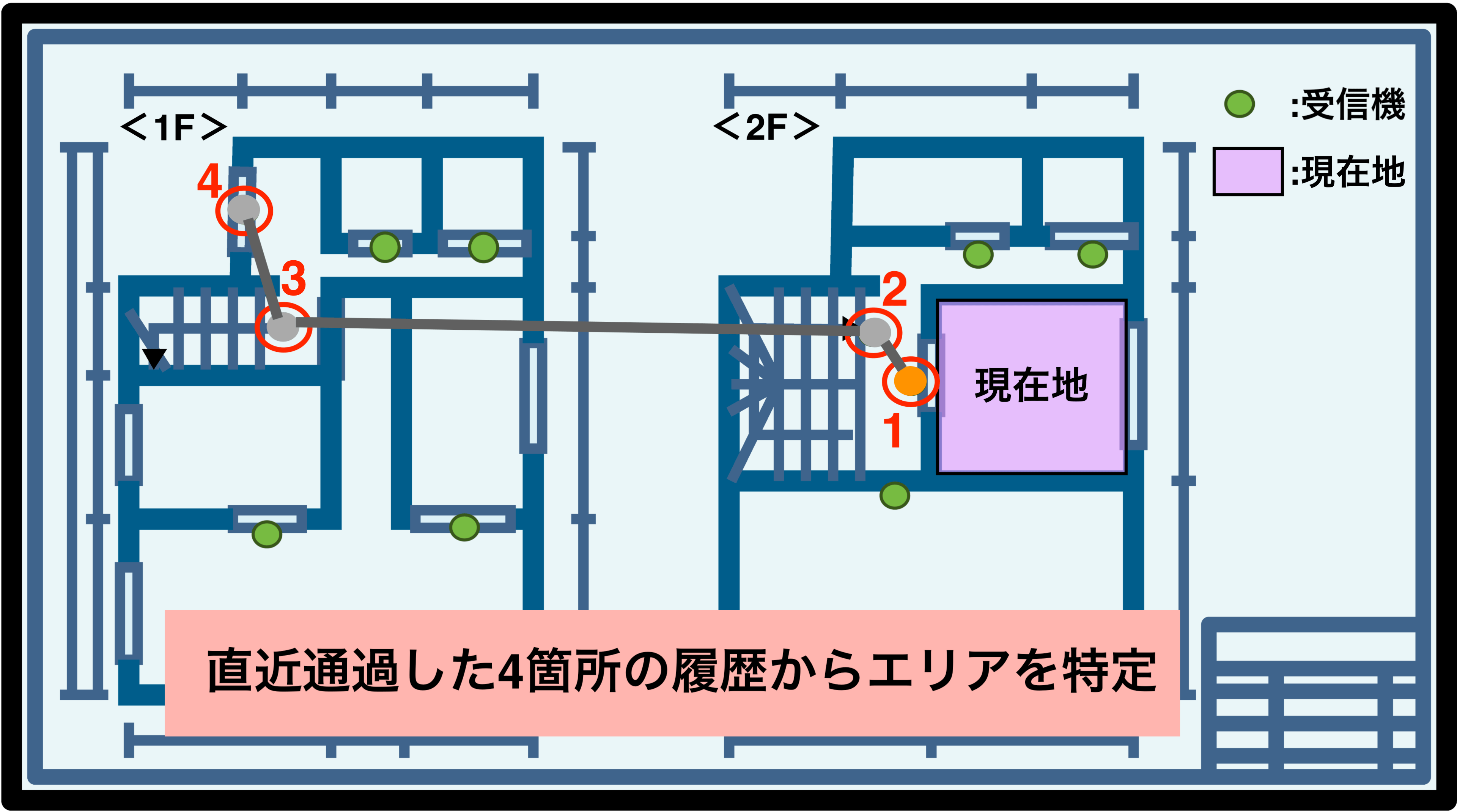 コニカミノルタ 測定機器管理システム